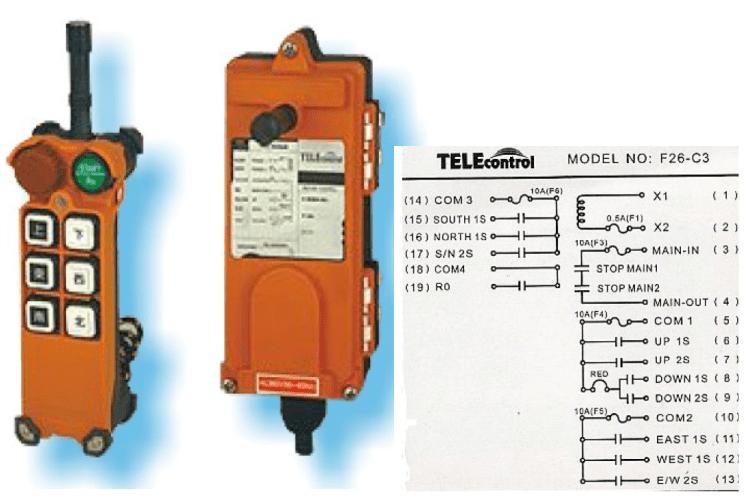 Радіопульт для кранів TELEcontrol F26-С3